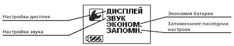 Аппарат ДиаДЭНС-ПКМ III поколения Пункты меню Настройки