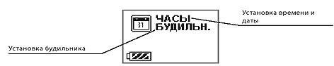 Аппарат ДиаДЭНС-ПКМ III поколения Пункты меню Органайзер