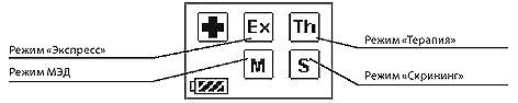 Аппарат ДиаДЭНС-ПКМ III поколения Символы главного меню аппарата